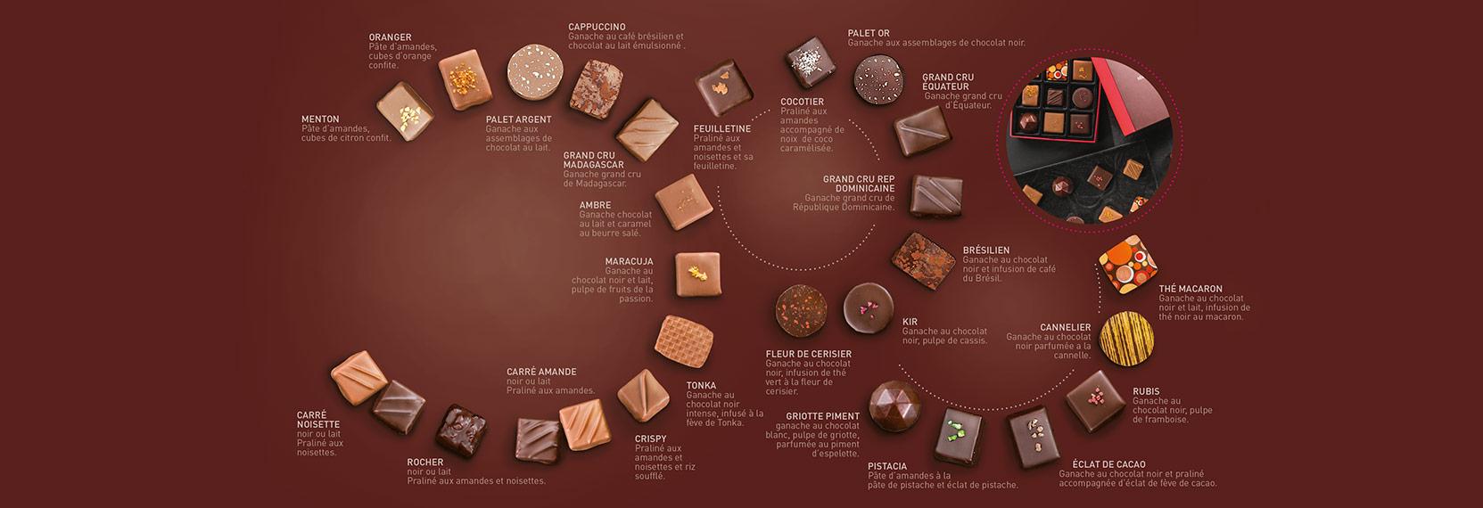 coffret luxe 90 chocolats fins chocolats btq coffret luxe 90 s bastien h non chocolatier. Black Bedroom Furniture Sets. Home Design Ideas